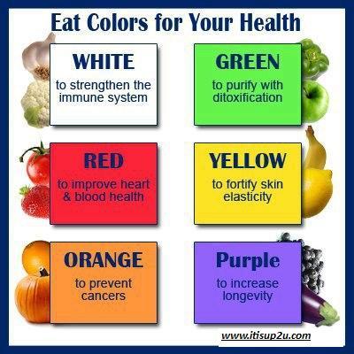 eatvegetablescolors1